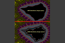Mandelbrot set showing comparison between iteration levels
